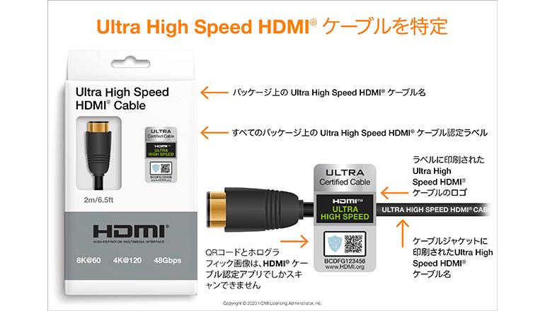 最新仕様HDMI 2.1に唯一対応するHDMIケーブル「Ultra High Speed HDMI®ケーブル」