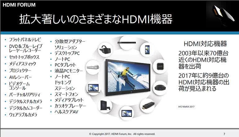 HDMI Forum、HDMI規格バージョン2.1リリースプレゼン資料
