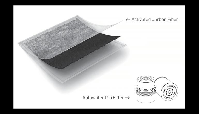 自宅キッチンや洗面台の蛇口を清潔に使おう。「Autowater Pro」