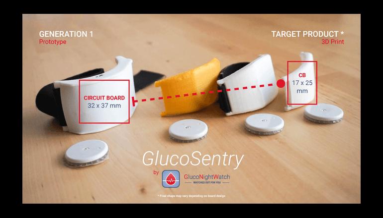 糖尿病から身を守る真の守護者「GlucoSentry」