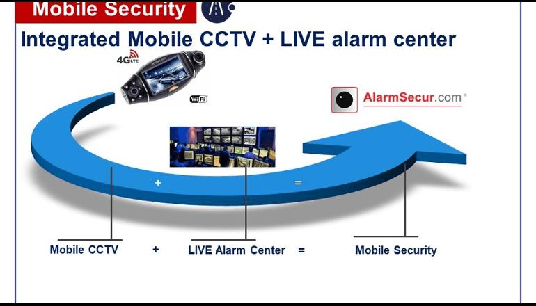 アフターサポートにも力を入れた多機能車載カメラ「AlarmSecur」
