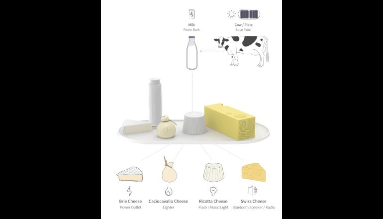チーズとミルクにちなんだ珍しいソーラーガジェット「Sunmade Cheese」