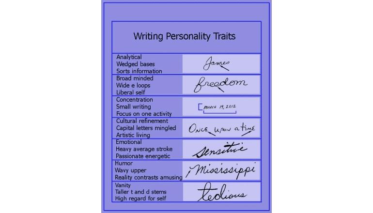 ブラウザでお手軽筆跡判断「Handwriting Analysis」