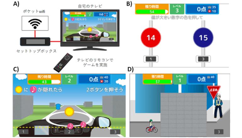 テレビゲームを1日20分、高齢者の運転技能が1ヶ月半でアップ!