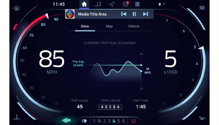 車のコックピット向けアプリを効率的に、かつ短期間で設計できる