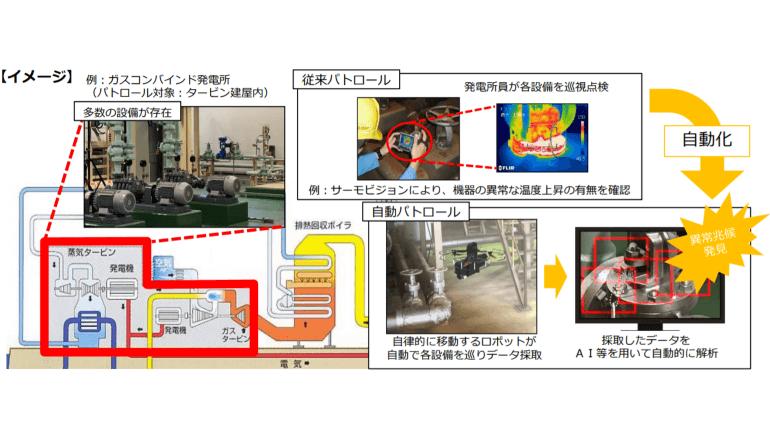 発電設備の巡視、ロボティクスと人工知能で自動化へ