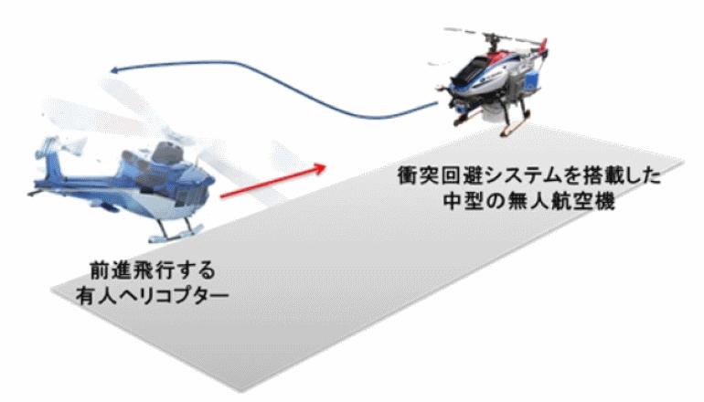 高速飛行中の無人機、近づいてくる有人ヘリとの衝突を自律的に回避