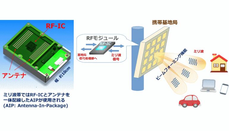 日本の5Gをミリ波RF-IC技術ライセンスで推進