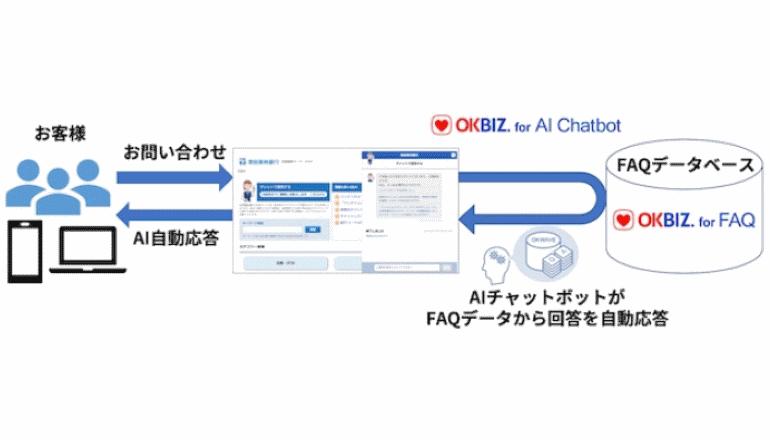 銀行Webサイトへの問合せにAIチャットボットが味方する