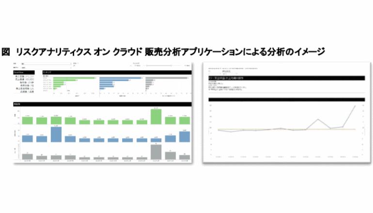 営業上の様々なリスクを分析、一挙に把握するSaaSアプリ