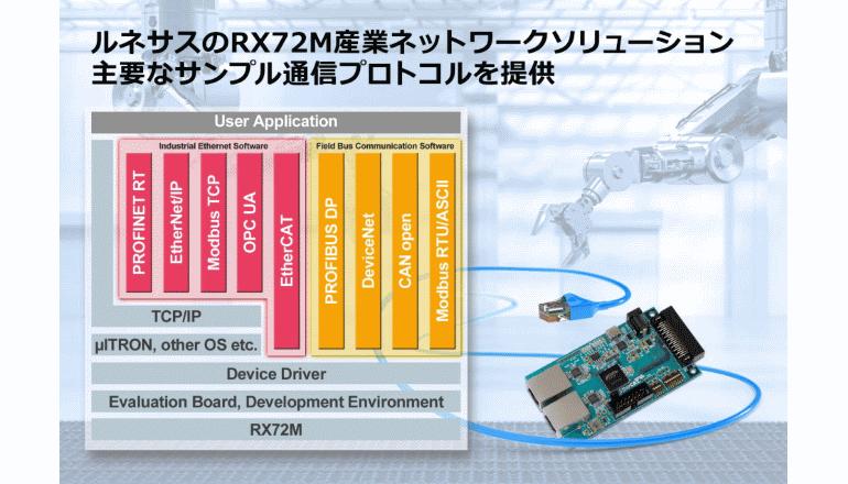 グローバル対応、産業用機器の開発向けネットワークソリューション