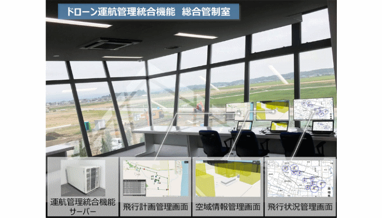 複数ドローンを統合管制、運航管理システムAPIがオープンに