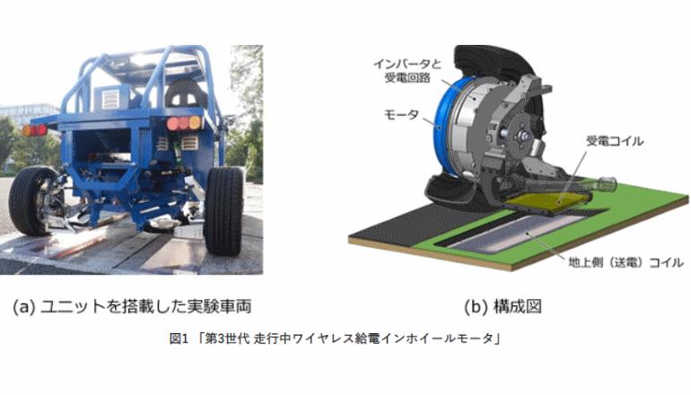 世界初!受電~駆動がタイヤの中で完結する」