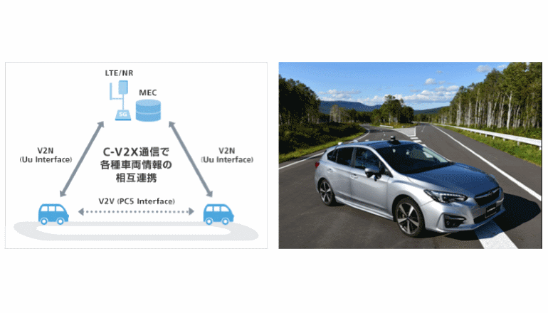 自動運転社会を具現化する、次世代通信のユースケースを共同研究