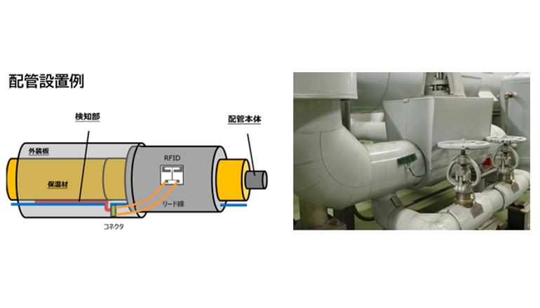 日本提案のドローン運航用規格が国際標準として世界初発行