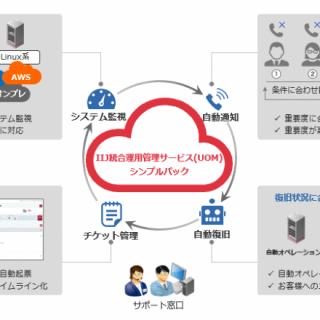 オンプレミス~マルチクラウド、監視運用の自動化をシンプルに
