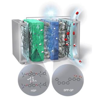水素社会に向けて、全高分子形リチャージャブル燃料電池を世界初開発