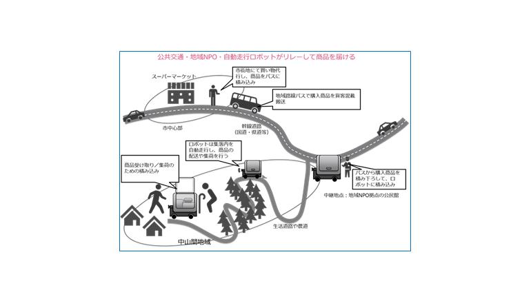 中山間地域で新たな配送サービス、共有型自動走行ロボットにて