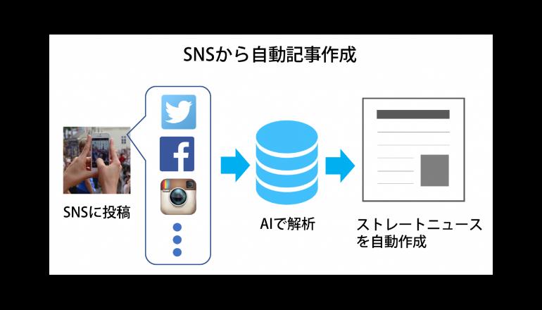 AI記者、特許庁へパテント申請
