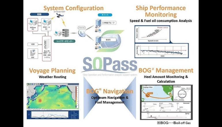 川崎重工、ビッグデータを活用した船舶運航管理支援システムを初受注