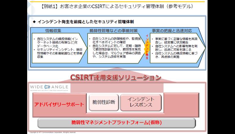 NTT Com、サイバーセキュリティの専門性の高い業務を支援するサービスを提供開始