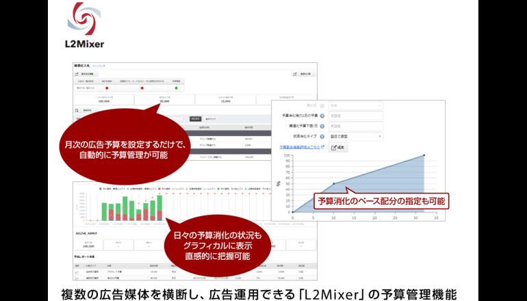 Yahoo! JAPAN、Googleの媒体を横断した効率的な広告運用を支援