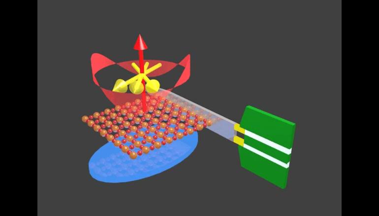 超伝導現象、最大のなぞ解明へ