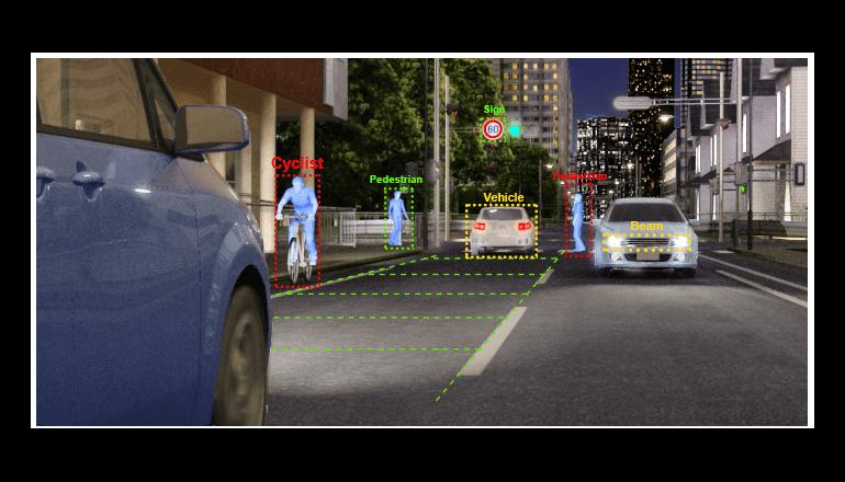 拡張アルゴリズムと3D技術で夜間の歩行者を認識
