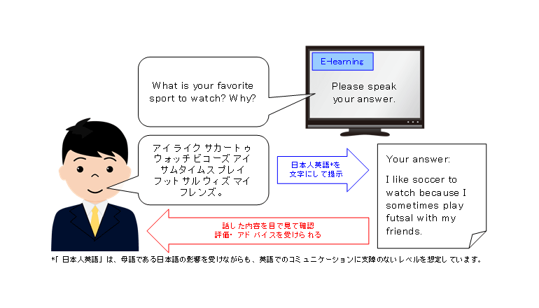 カタカナ英語でもOK? AI活用の英語学習で共同実験