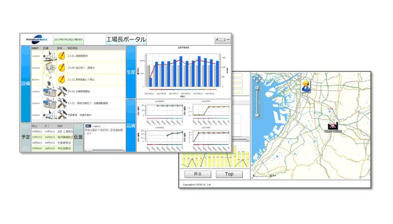 製造現場を可視化しトータル管理