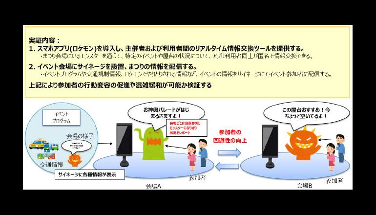 藤沢市で「ロケモン」の実証実験、NTT東日本と慶応大学
