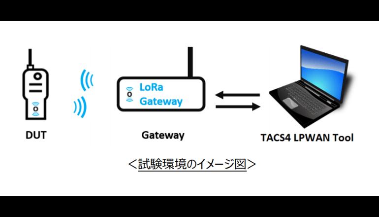IoT向け無線通信規格「LoRaWAN AS923」認証試験サービスを開始