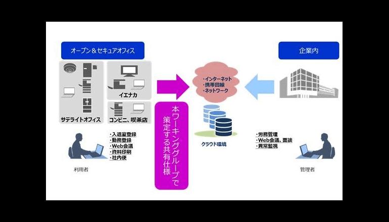 DNP、仮想的なオフィスのセキュリティ環境を整備するWGを発足