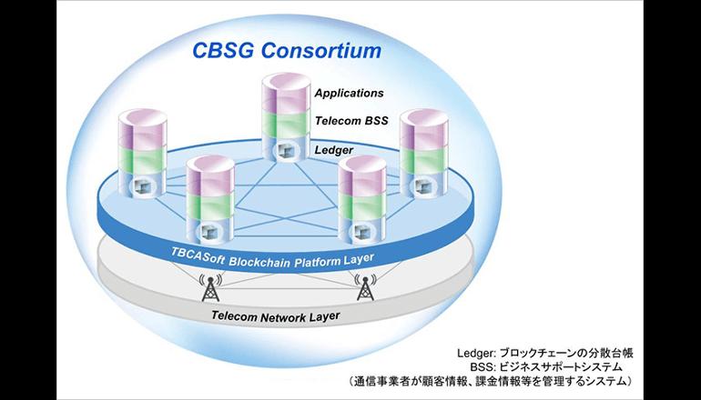 ソフトバンク、ブロックチェーンに関する通信事業者向けコンソーシアムを発足