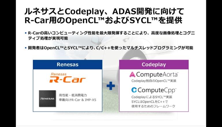 ルネサスのSoC向けにCodeplayのOpenCL基盤