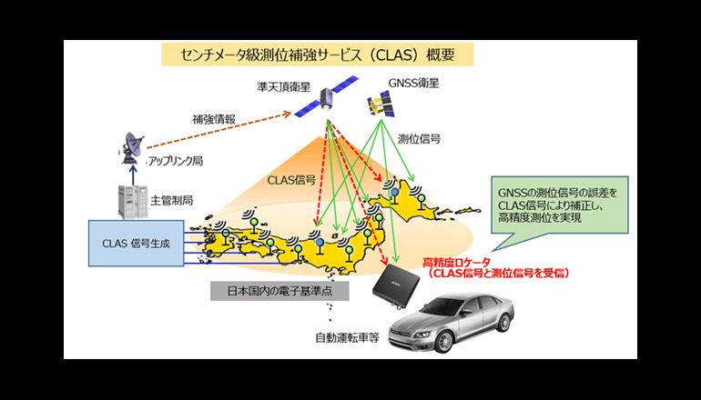 三菱電機、準天頂衛星システムからのCLAS信号による自動運転の実証実験