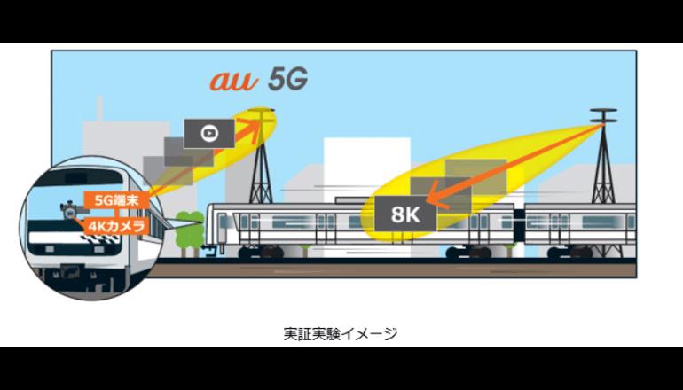 次世代鉄道サービスに5Gを