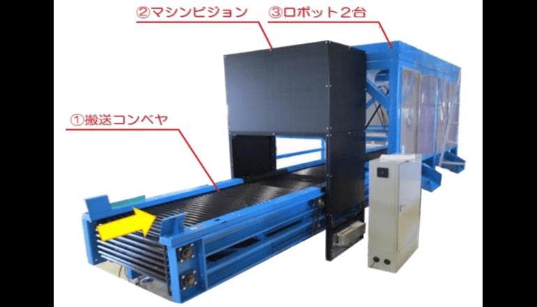 果実を柔らかく確実につかむロボットハンドを開発、慶應義塾大学ら