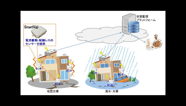 住宅の安全性を無線センシングし災害対応