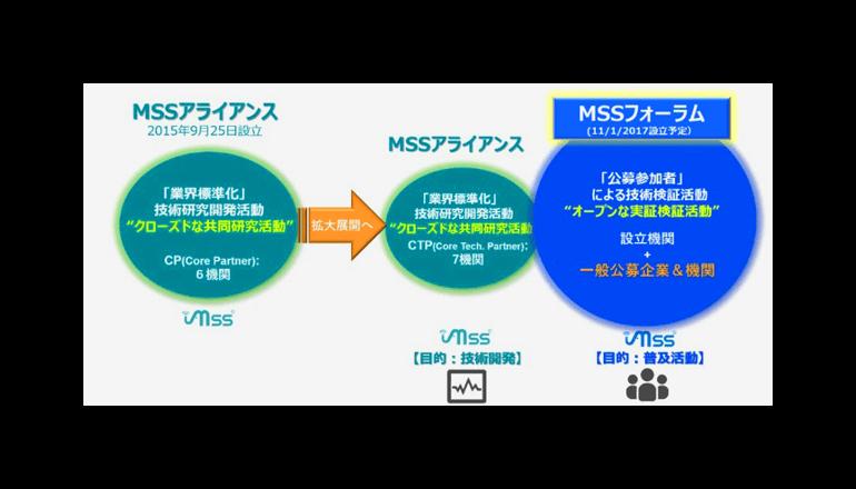 日本発、匂いセンサを世界の業界標準に