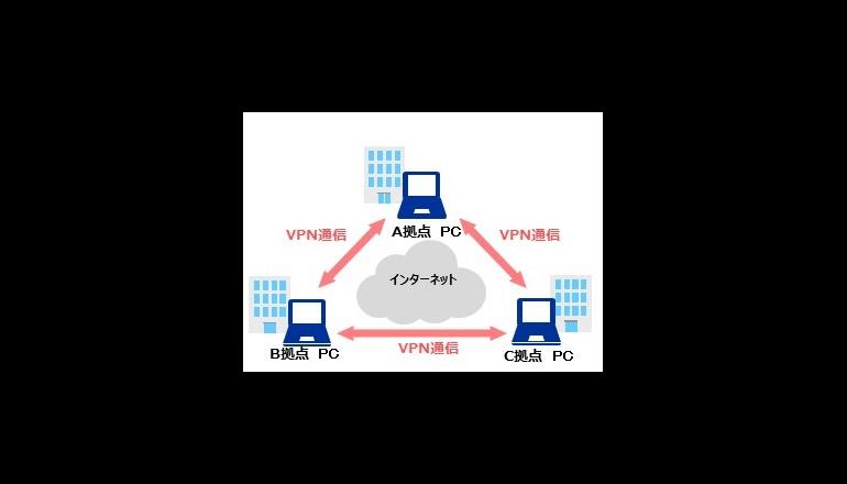 DNP、医療機関向けにセキュアな通信環境構築システムを提供