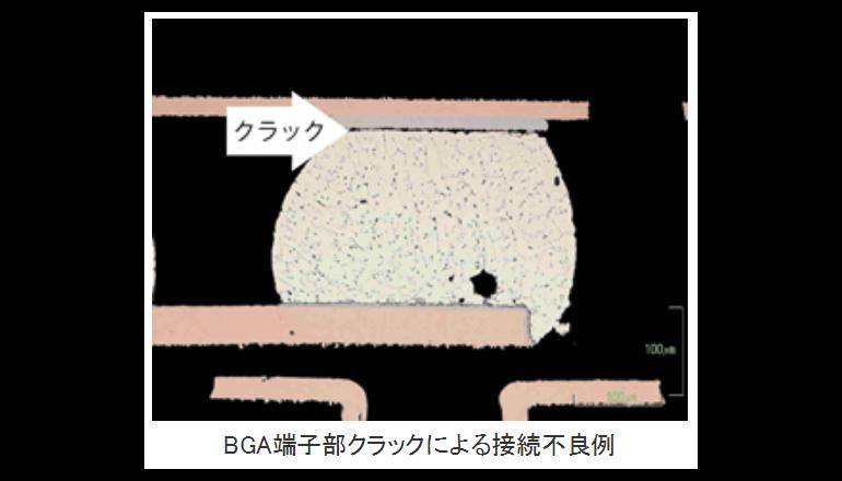 半導体回路基板をあっという間に非破壊検査