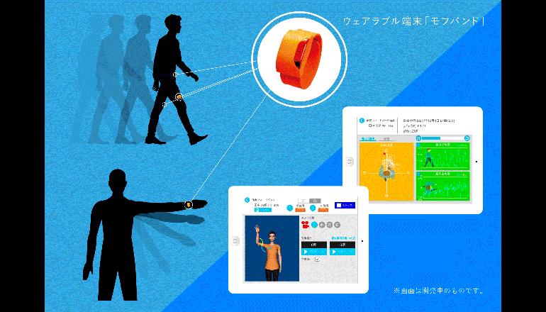 三菱総合研究所、病院向けIoT身体機能計測サービスの実証実験開始