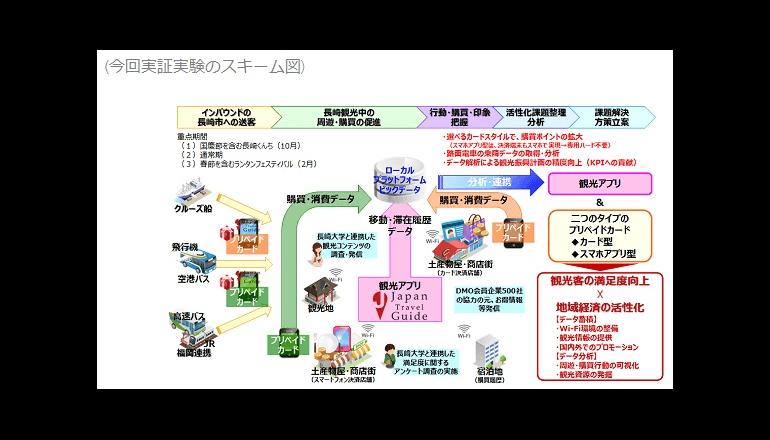 長崎の外国人観光客にミラクルを