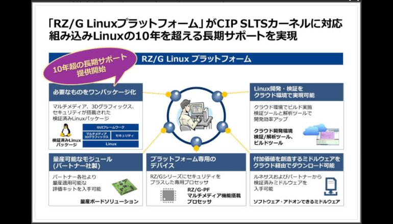 組み込みLinuxの10年超の長期サポートを可能に