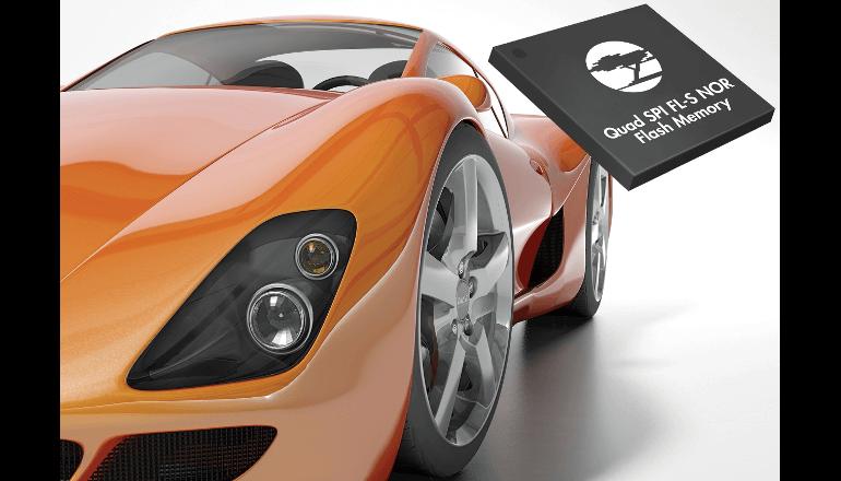 サイプレス、デンソーの最新車載ステレオ画像センサーに技術提供