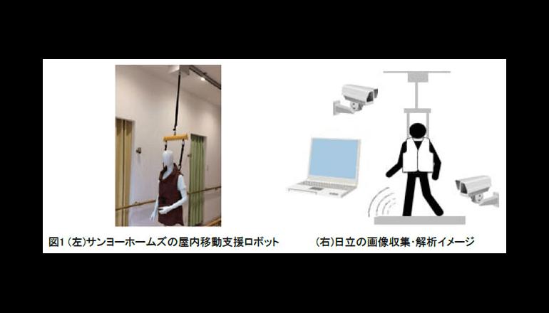 ロボットとIoTで高齢者支援サービスを実証