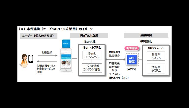沖縄銀行、オープンAPIを活用したFinTechサービス開発で合意