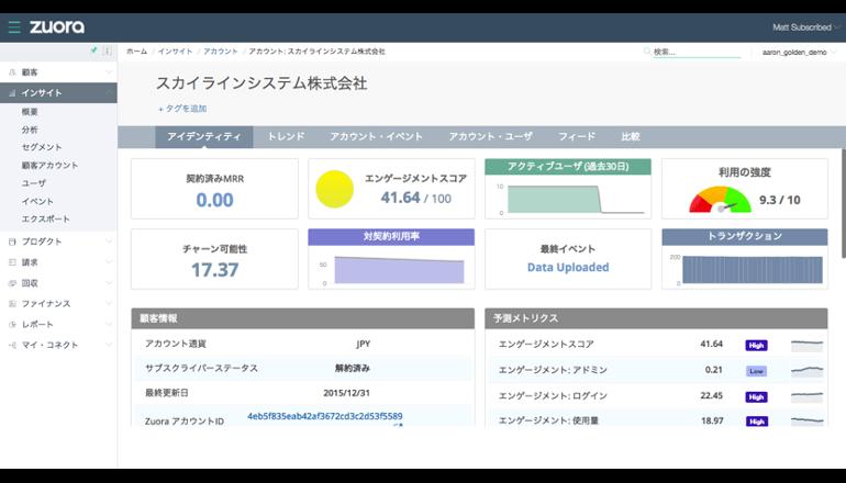 サブスクライバー分析SaaS、日本でも展開