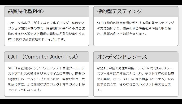 トラブルプロジェクトの素早いリカバリを実現するテスト支援ツール